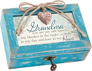 Best perfect gift for grandma Reviews