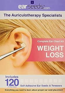 Best ear seeds side effects Reviews