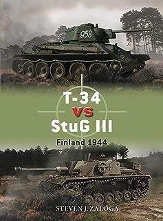 Mejor T Series Tanks de 2020 - Mejor valorados y revisados