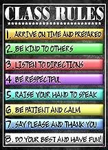 Best elementary art class rules Reviews