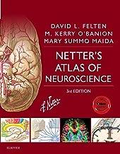 Netter's Atlas of Neuroscience E-Book (Netter Basic Science)