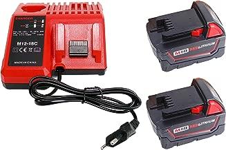 Remplacez le chargeur DC10WD 10.8V-12V pour Makita BL1020B BL1021B BL1041B BL1015 BL1016 DC10SB DC10WC DF031D DF0331D TD110D JR103D 197406-2 197339-1