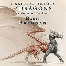 Best natural history of dragons Reviews