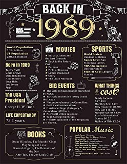 30 Years Ago Birthday or Wedding Anniversary Poster 11 x 14 Party Decorations Supplies Large 30th Party Sign Home Decor for Men and Women (Back in 1989-30 Years)