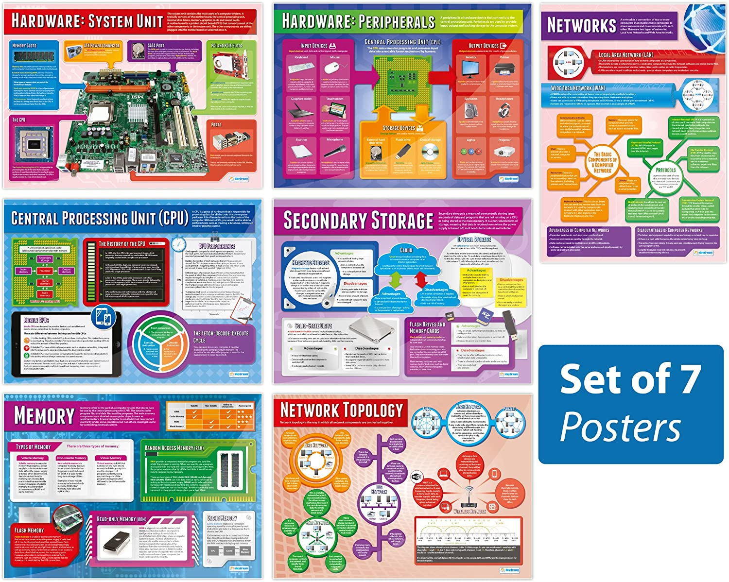 Computer Systems and NEW Networks depot Posters Scie Set 7 of -