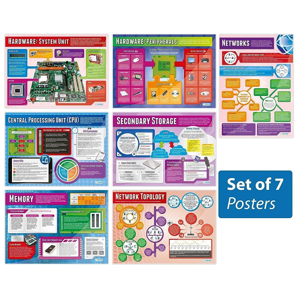 コンピュータシステムとネットワークのセット7?posters|educationalチャートのすべての学生、光沢紙Measuring 33?
