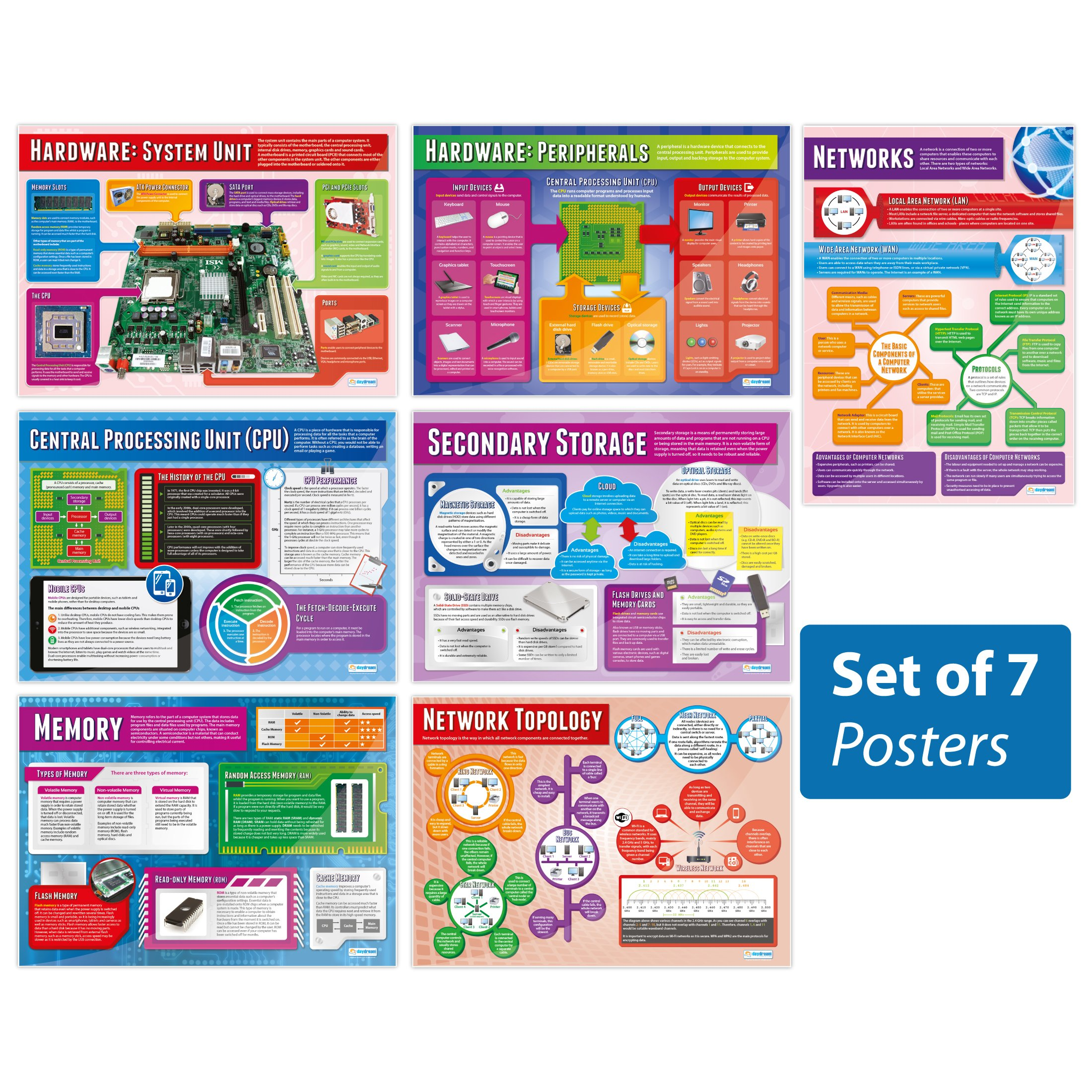 Amazon Com Computer Systems And Networks Posters Set Of 7 Computer Science Posters Gloss Paper Measuring 33 X 23 5 Stem Posters For The Classroom Education Charts By Daydream Education Office Products