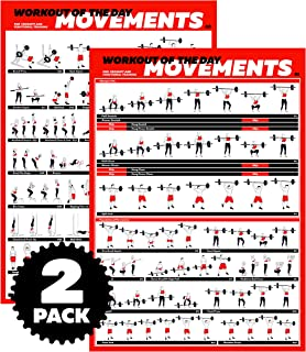 Profit Crossfit Exercise Workout Poster Set – Guide with 45 Main WOD Movements for Full Body Training – Bodyweight, Barbell, Dumbbell, Kettlebell Training Posters – (2 Laminated Posters 24