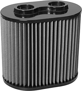 aFe Power Magnum Flow 11-10139 Performance Air Filter for Ford