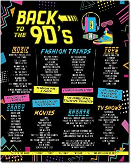 Best 90s 3d posters Reviews