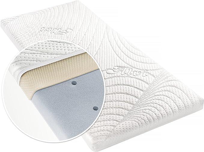 138 opinioni per Alvi Materassino per Neonati TENCEL® & Dry- 90 x 40 cm- Fodera Protezione
