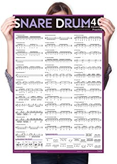 40 Set Essential Snare Drum Beat Polyrhythms Chart Poster, A Guide From Easy to Difficult with Step-by-Step to Improve Rhy...