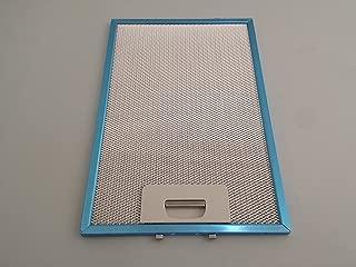 Amazon.es: filtro campana extractora - Piezas y accesorios para campanas extractoras / Piez...: Grandes electrodomésticos