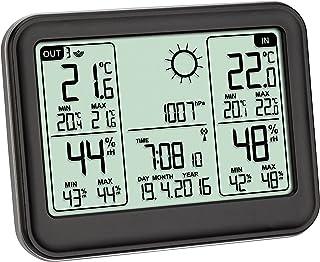 TFA Dostmann Memo Estación meteorológica, Negro