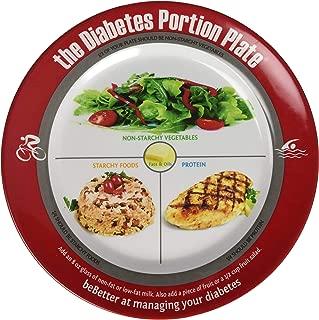 Diabetic Portion Plate-