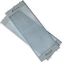 Recamania® - Filtro METÁLICO Campana TEKA CNL2000 (