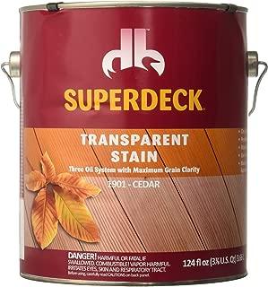 Duckback Products DP-1901-Transparent stain, Cedar