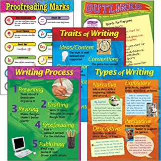 Trend Enterprises Inc. Writing Essentials Learning Charts Combo Pack, Set of 5