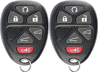 Best remote control auto Reviews