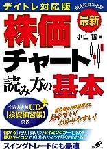 表紙: 最新 デイトレ対応版 株価チャート読み方の基本 | 小山 哲