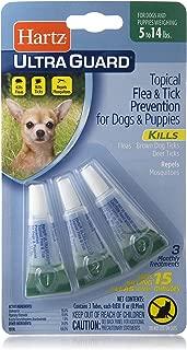 Hartz UltraGuard Flea & Tick Drops for Dogs & Puppies