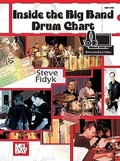 big band drum fills