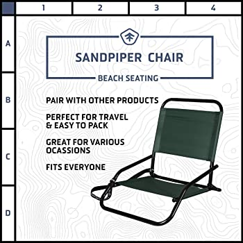 for Beaches Abrasion Resistant Moisture Backpacking Camping Trips Picnics Black Black or White and Abrasion Resistant SGT KNOTS Folding Chair Strap Replacement Universal Easy-to-Use Snap N Carry Strap Weather