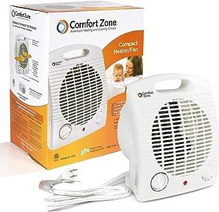 Best comfort zone heater cz446wm Reviews