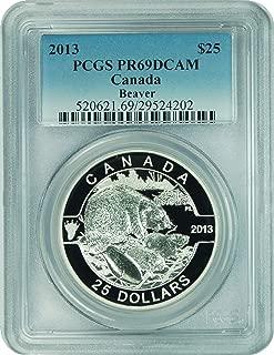 beaver coin canada