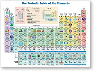 Double Sided 2020 Science /& Chemistry Chart for Classroom 18 x 24 Laminated Periodic Table of Elements Poster for Kids