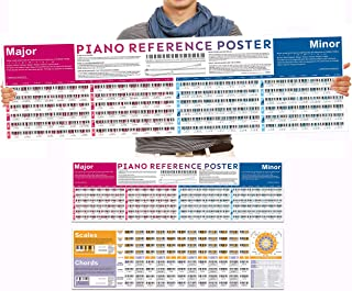 Educational Piano Reference Poster Bundle - The Piano Chord Poster and Piano Scales Poster, Perfect for Learn Piano, Music...