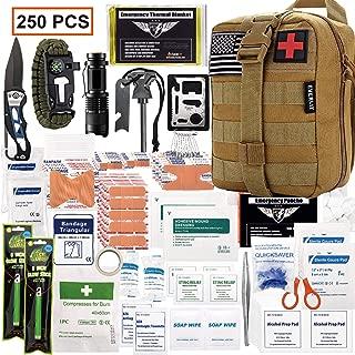 Best security kit bag Reviews