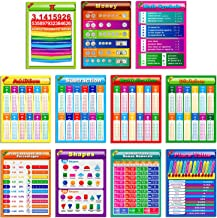 Spritegru 11 Educational Math Posters for Kids Toddlers,Addtion,Subtraction,Multiplication,Division,Fractions,Decimals,Percentages,2D 3D Shapes,Numbers Roman Numerals,Place Value,Math Symbols,π,Money