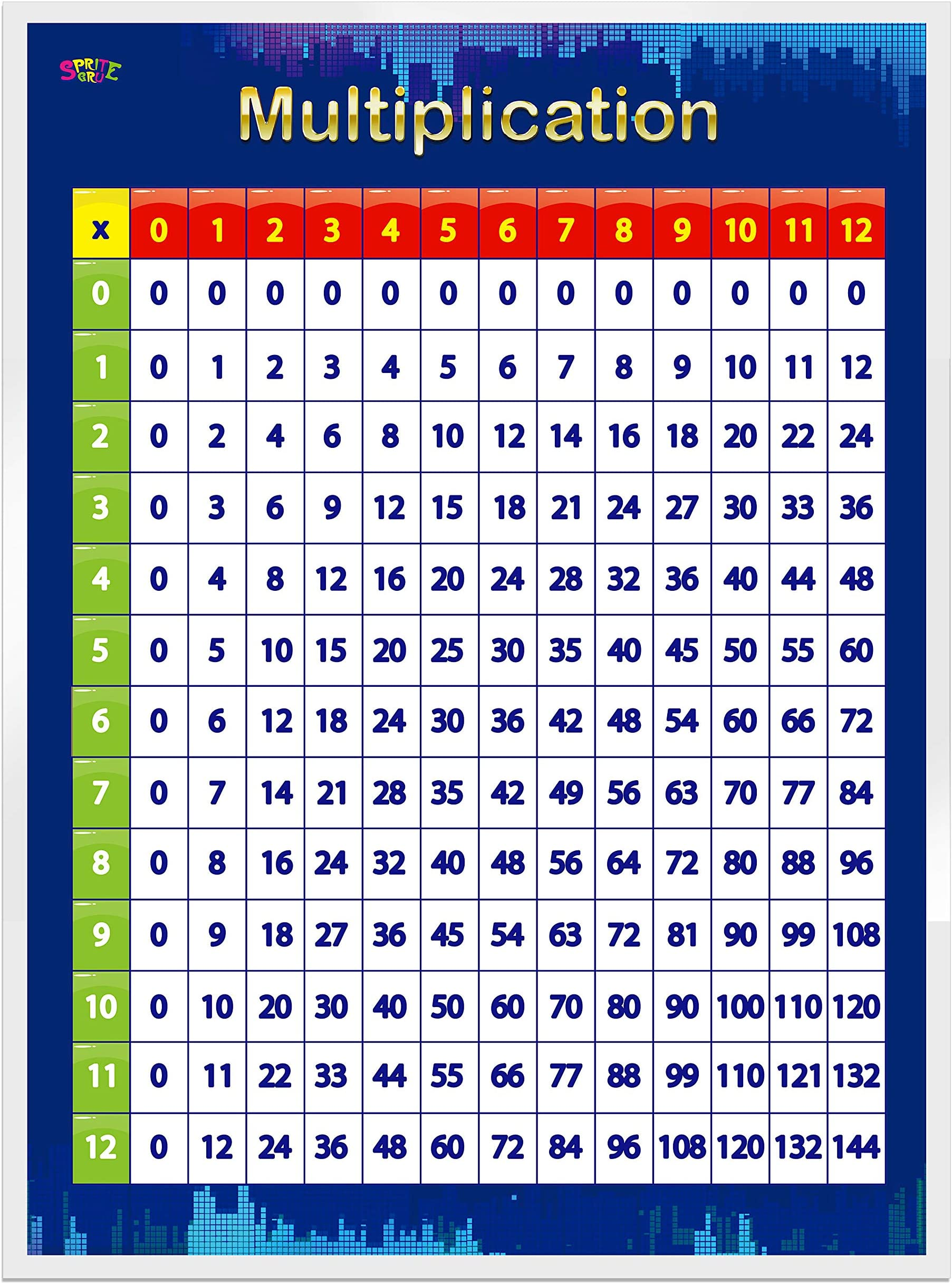 Schule Multiplication Table From 1 to 12 Poster Plakat #125741 91x61cm