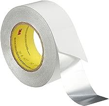 3m 427 tape