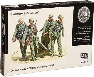 Master Box Casualty Evacuation German Infantry Stalingrad Summer 1942 (5) Figure Model Building Kits (1:35 Scale)