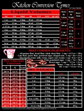 Magnetic Kitchen Conversion chart 8