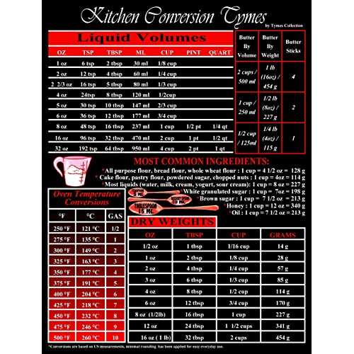 image relating to Oven Temperature Conversion Chart Printable known as Baking Conversion Chart: