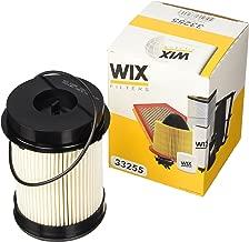 WIX Filters - 33255 Heavy Duty Cartridge Fuel Metal Free, Pack of 1