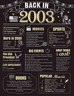 16 Years Ago Birthday or Wedding Anniversary Poster 11 x 14 Party Decorations Supplies Large 16th Party Sign Home Decor for Men and Women (Back in 2003-16 Years)