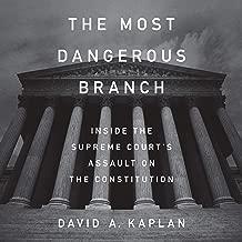 Best the most dangerous branch Reviews