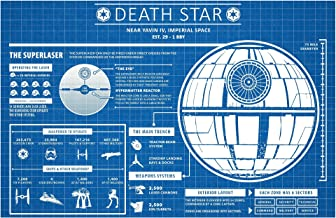 Inked and Screened Death Star Infographic Screen Print, 11 x 17, Blue Grid