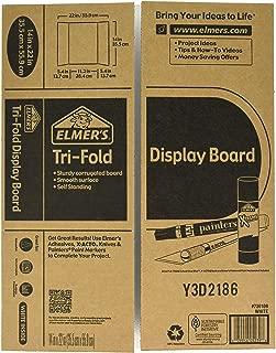 science fair cardboard display boards