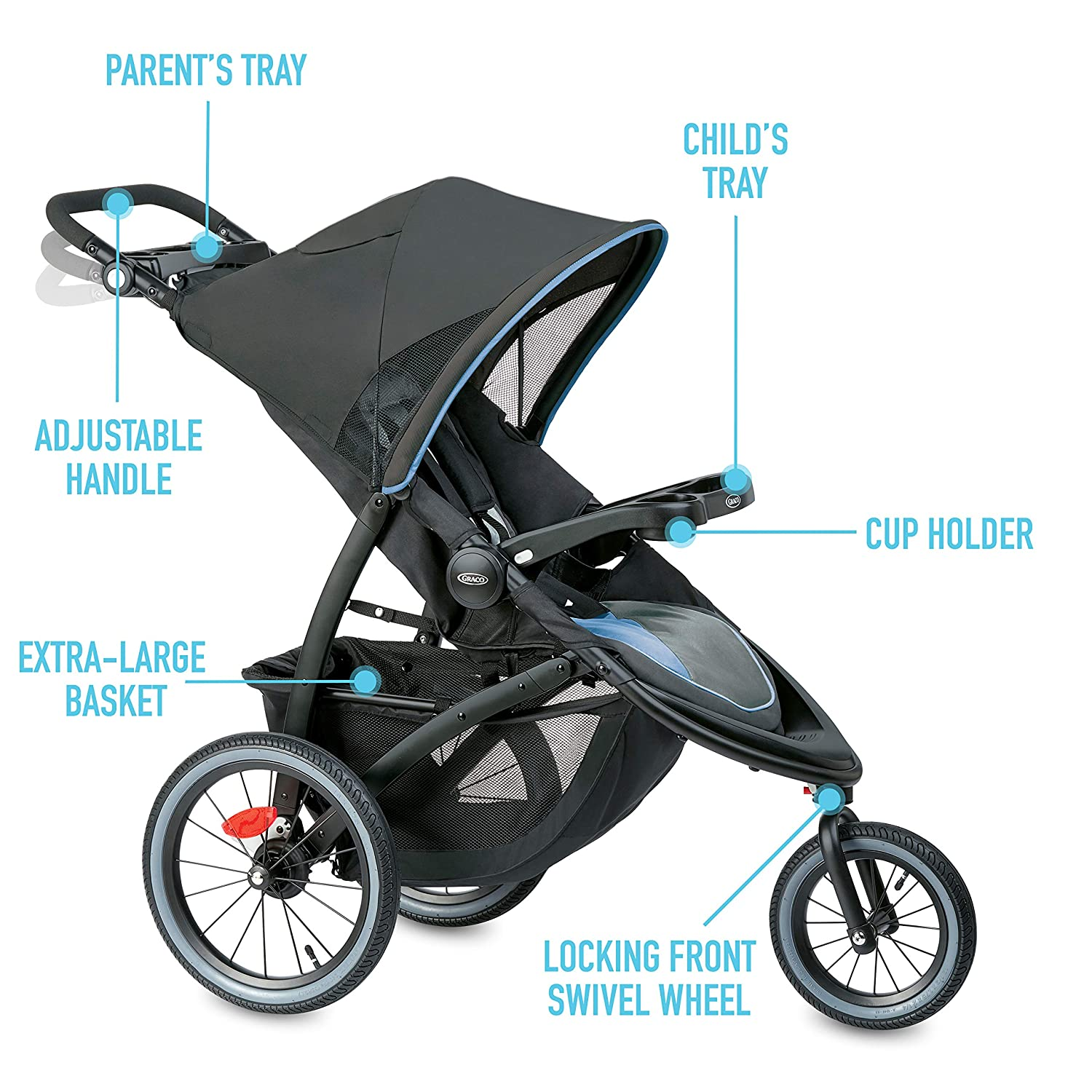 Graco FastAction Jogger LX Travel System, Cielo