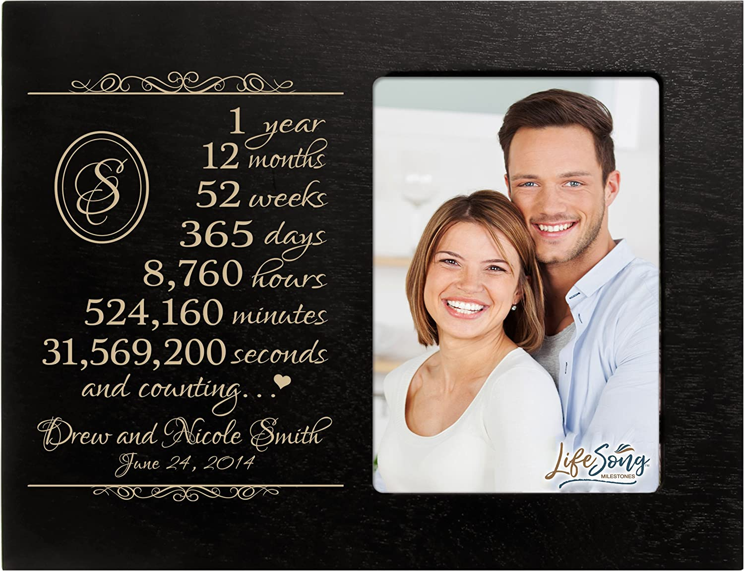 LifeSong Milestones Inexpensive At the price of surprise Personalized one Year for him Couple her Cus