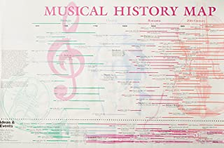 The Musical History Map Poster