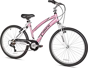 Best kent bicycle parts online Reviews