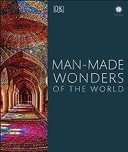 Best the man's world Reviews