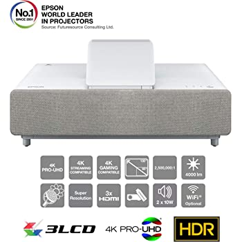 Optoma EH319USTi Video - Proyector (3500 lúmenes ANSI, DLP, 1080p ...