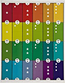 American Educational Understanding Periodic Table Game Puzzle